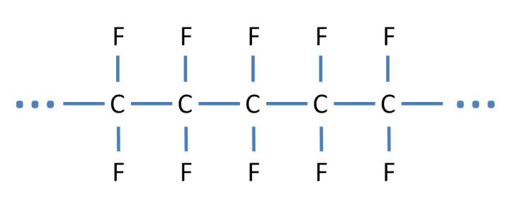 molecula_teflon