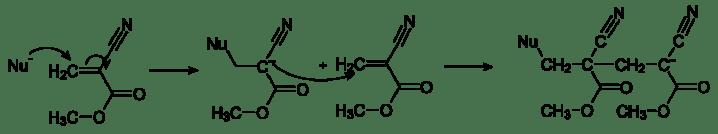 Cyanacrylat_polymerisation_svg